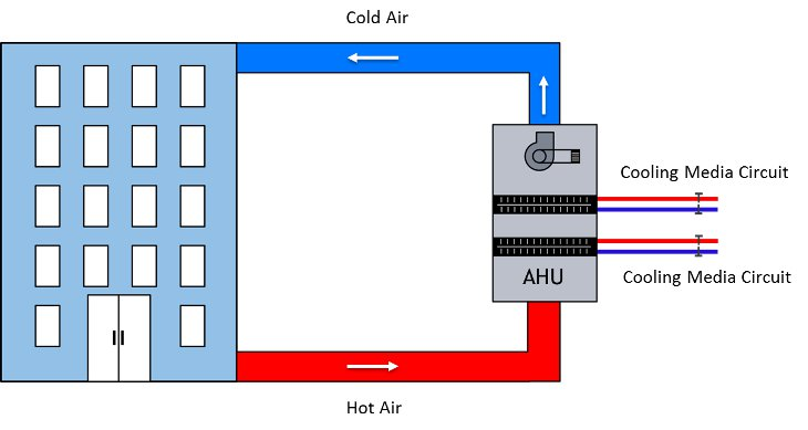 building-hvac-schematic
