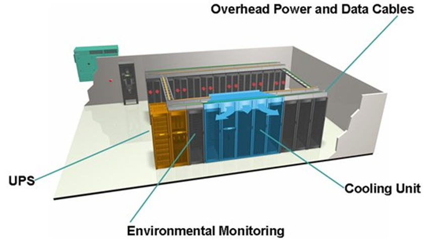 Learncax Data Center Cooling Infrastructure