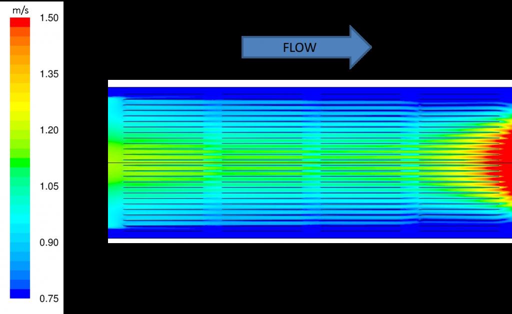 Electrostatic Precipitators Esp Analysis Using Cfd   LearnCAx