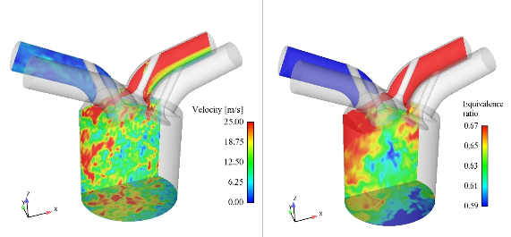 cfd turbulence and combustion Combustion models for cfd refers to combustion models for computational fluid  dynamics  this model is used when turbulent mixing of the constituents has to  be taken into consideration the k/ɛ turbulent time scale is used to calculate the.