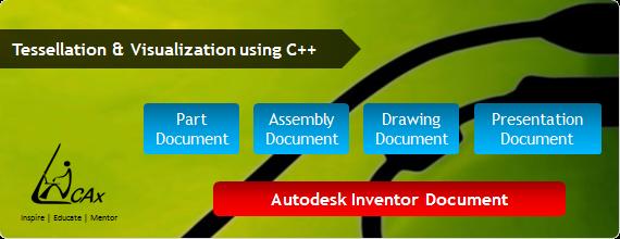 Model Tessellation Visualization Using C Api In Autodesk