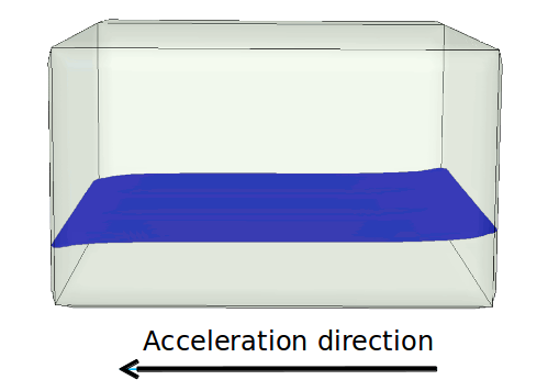 Multiphase Flow Modelling Of Fuel Tank Sloshing | LearnCAx